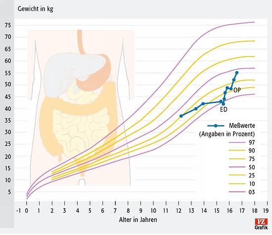 shop Musculoskeletal Ultrasound in Rheumatology Review 2016